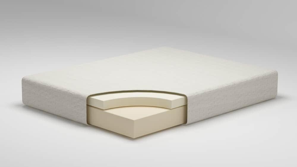 Types of memory foam mattress