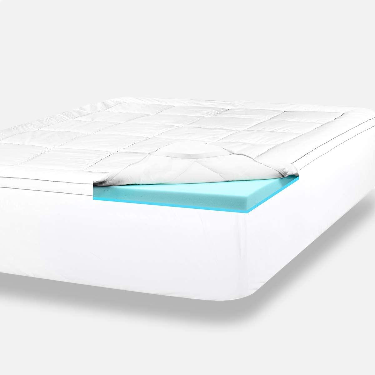 ViscoSoft Pillow Top