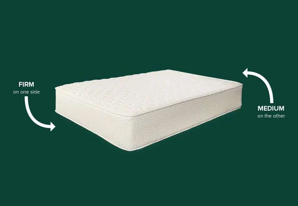 Latex for less 2 sided mattress