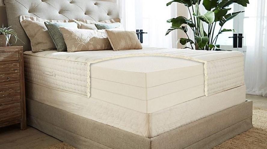 PlushBeds mattress layers