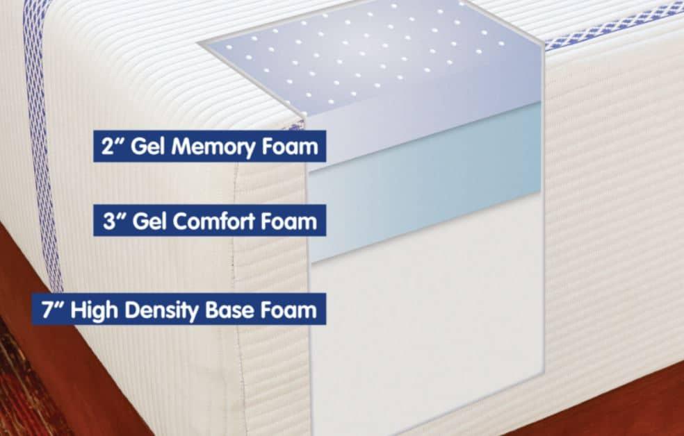 vibe mattress layers